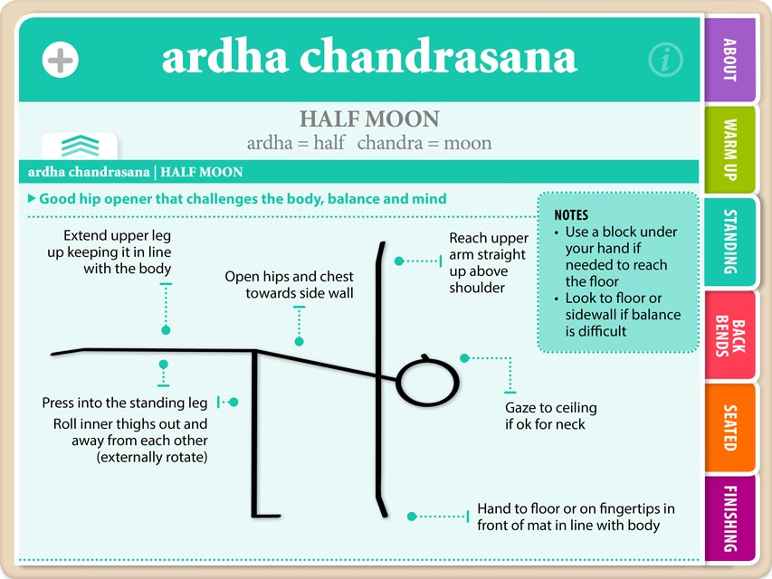 Hatha Vinyasa Yoga for Beginners Yoga Asana Flash Cards Ardha Chandrasana Flash Card with Title and Instructions Showing