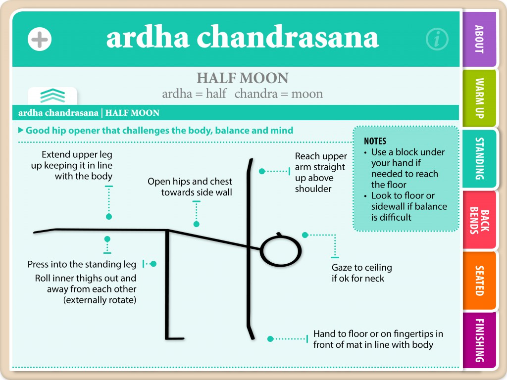 Hatha Vinyasa Yoga for Beginners Flash Cards Ardha Chandrasana Flash Card with Title and Instructions Showing