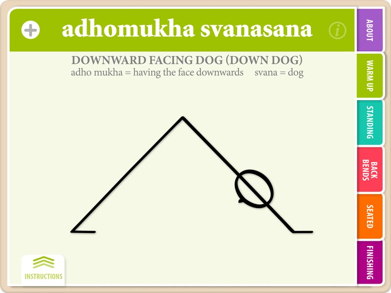Downdog Flash Card with Asana Name showing both in Sanskrit and English