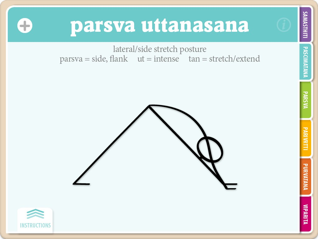 Example of how to draw parsva uttanasana yoga stick figures