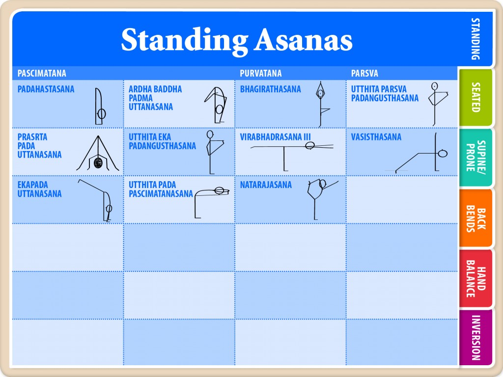 Viniyoga intermediate asana Standing Index