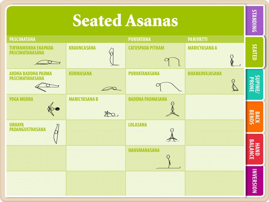 Viniyoga intermediate asana Seated Asana Index