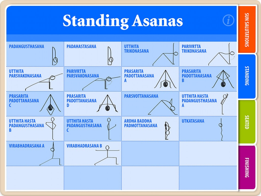 Ashtanga Primary Series Standing Asanas Flash Cards Index Showing asanas in order practiced