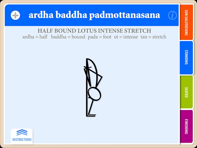 ARDHA BADDHA PADMA ASANA Yoga Flash Card Showing Name