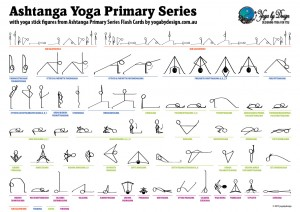 Ashtanga Primary Series Sequence Sheet with Yoga Stickmen