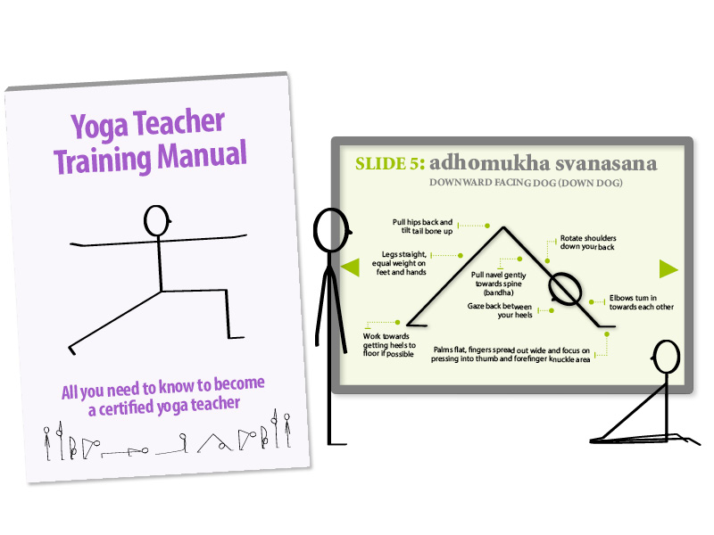 Use the downloadable Yoga Stick Figures to design manuals and presentations