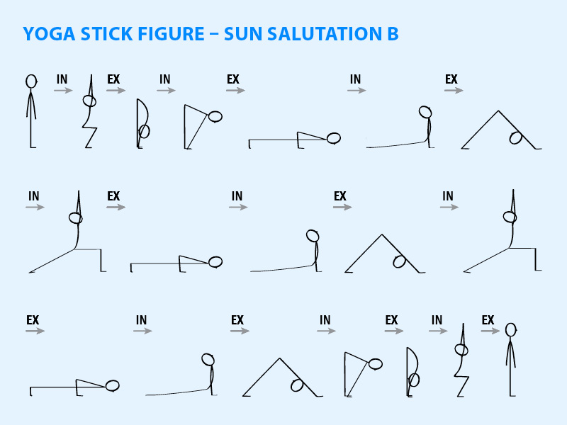 Use the downloadable Yoga Stick Figures to make yoga lesson plans