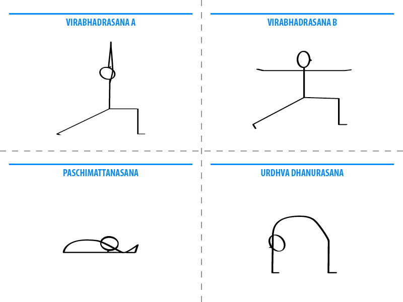 Downloadable Yoga Stick Figures to make your own yoga flash cards