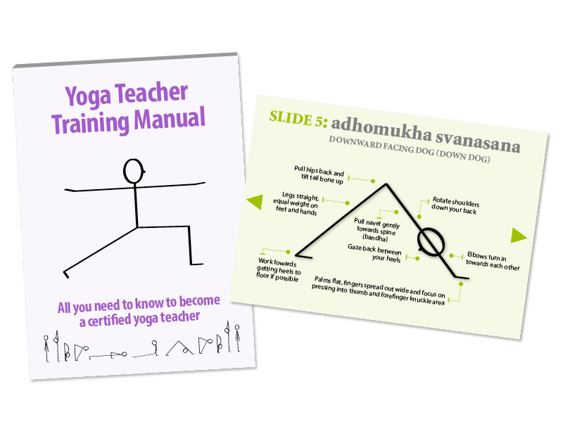 Viniyoga Asana 1 Virabhadrasana Flash Card with heading showing