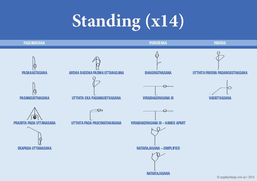 14 Downloadable Yoga Stick Figures Viniyoga II Standing Asanas