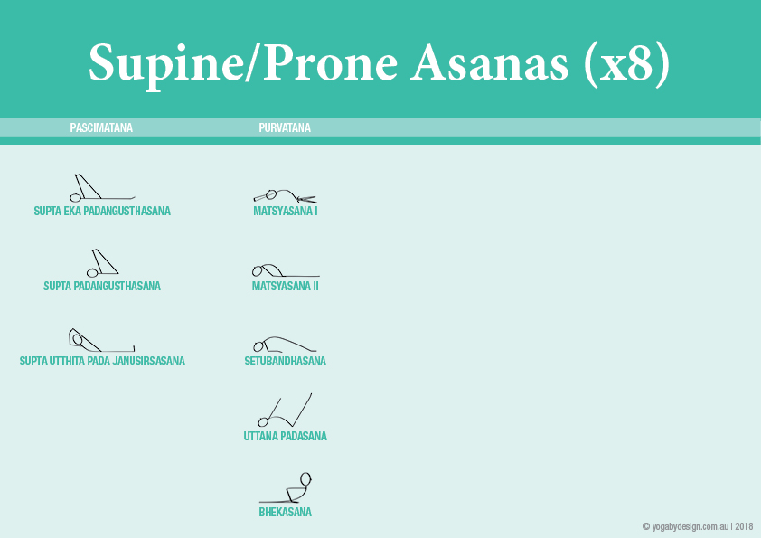 8 Downloadable Yoga Stick Figures Viniyoga II Supine/Prone Asanas